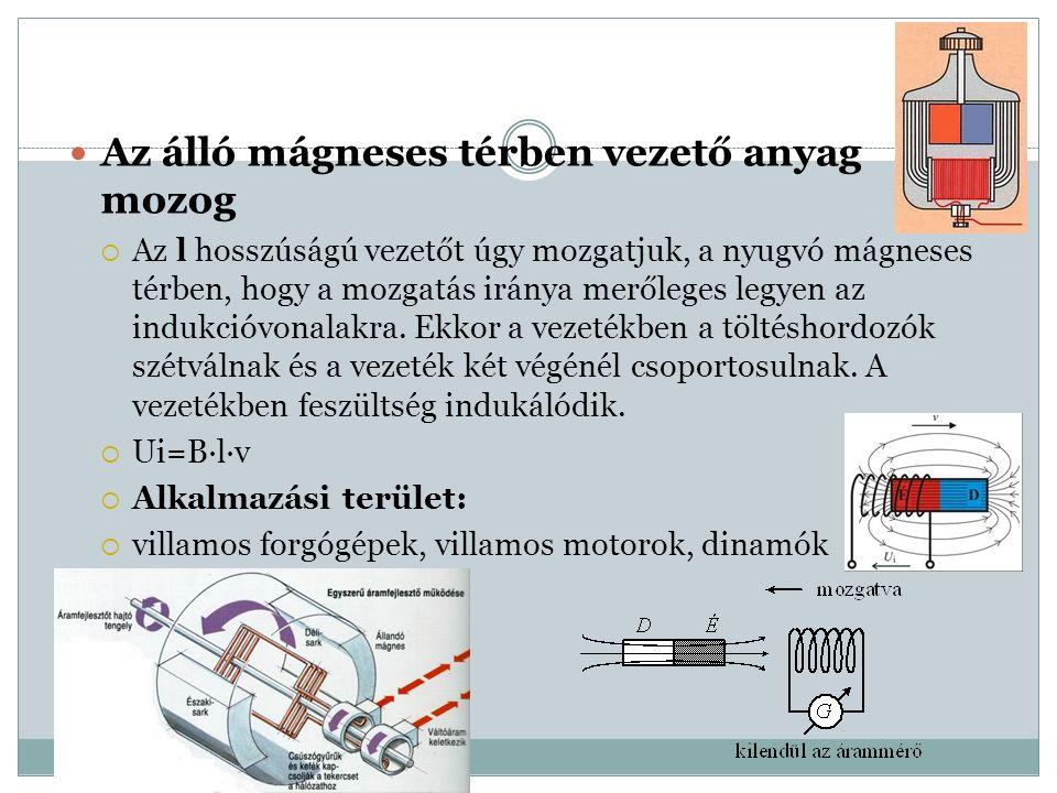Az álló mágneses térben vezető anyag mozog  Az l hosszúságú vezetőt úgy mozgatjuk, a nyugvó mágneses térben, hogy a mozgatás iránya merőleges legyen az indukcióvonalakra.