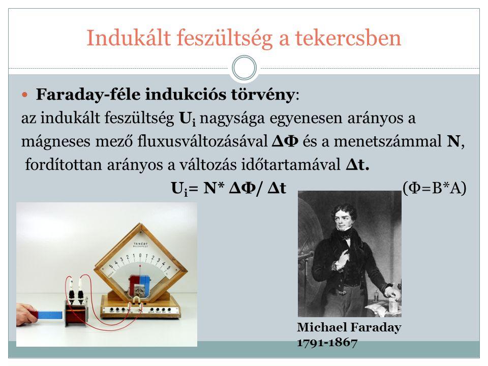 Indukált feszültség a tekercsben Faraday-féle indukciós törvény: az indukált feszültség U i nagysága egyenesen arányos a mágneses mező fluxusváltozásával ΔΦ és a menetszámmal N, fordítottan arányos a változás időtartamával Δt.