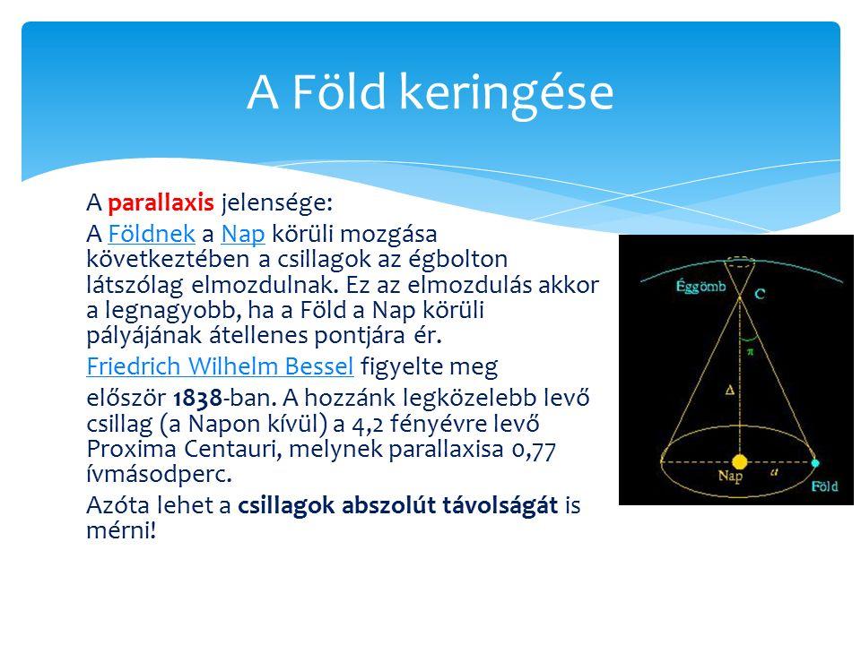 A Föld keringése A parallaxis jelensége: A Földnek a Nap körüli mozgása következtében a csillagok az égbolton látszólag elmozdulnak.