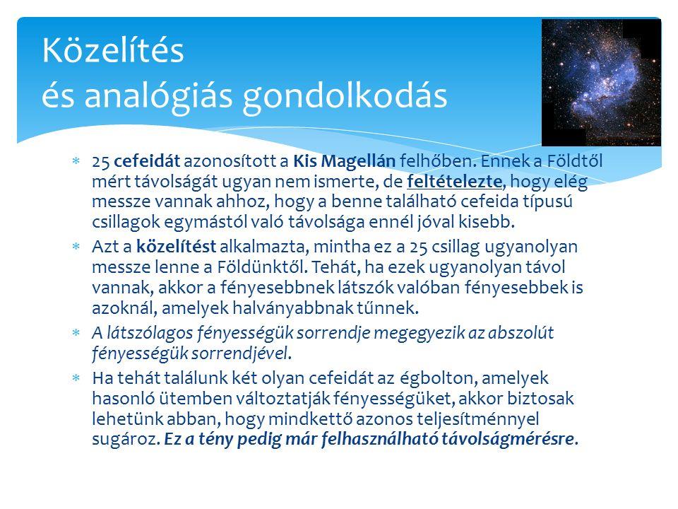  25 cefeidát azonosított a Kis Magellán felhőben.