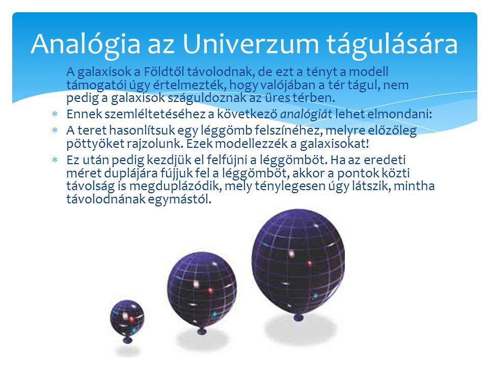 A galaxisok a Földtől távolodnak, de ezt a tényt a modell támogatói úgy értelmezték, hogy valójában a tér tágul, nem pedig a galaxisok száguldoznak az üres térben.