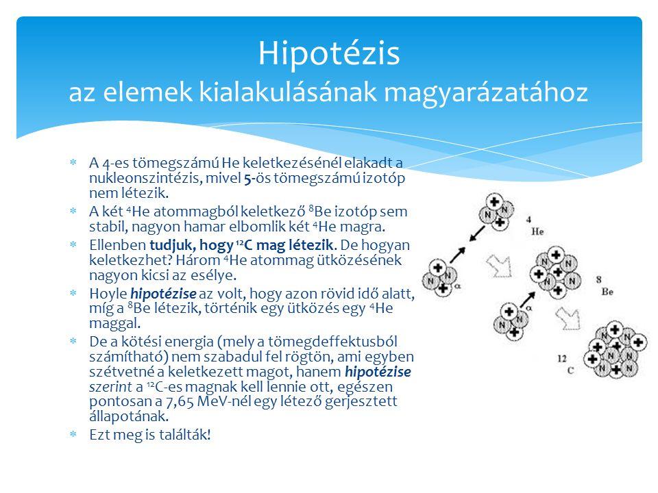  A 4-es tömegszámú He keletkezésénél elakadt a nukleonszintézis, mivel 5-ös tömegszámú izotóp nem létezik.