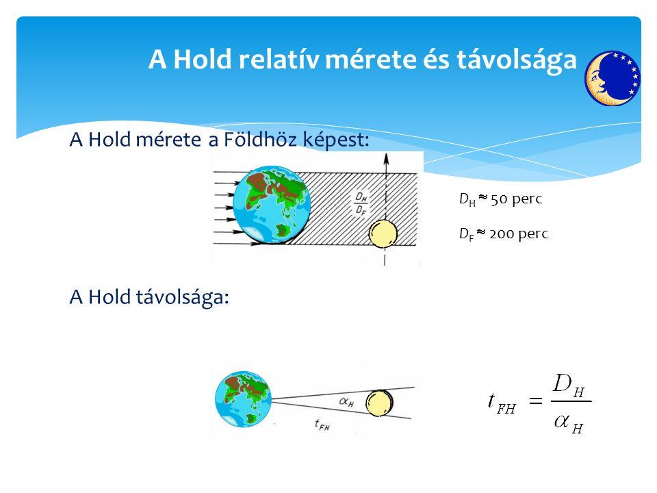 A Hold relatív mérete és távolsága A Hold mérete a Földhöz képest: A Hold távolsága: D H  50 perc D F  200 perc