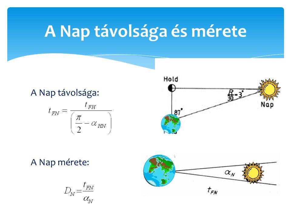 A Nap távolsága és mérete A Nap távolsága: A Nap mérete: