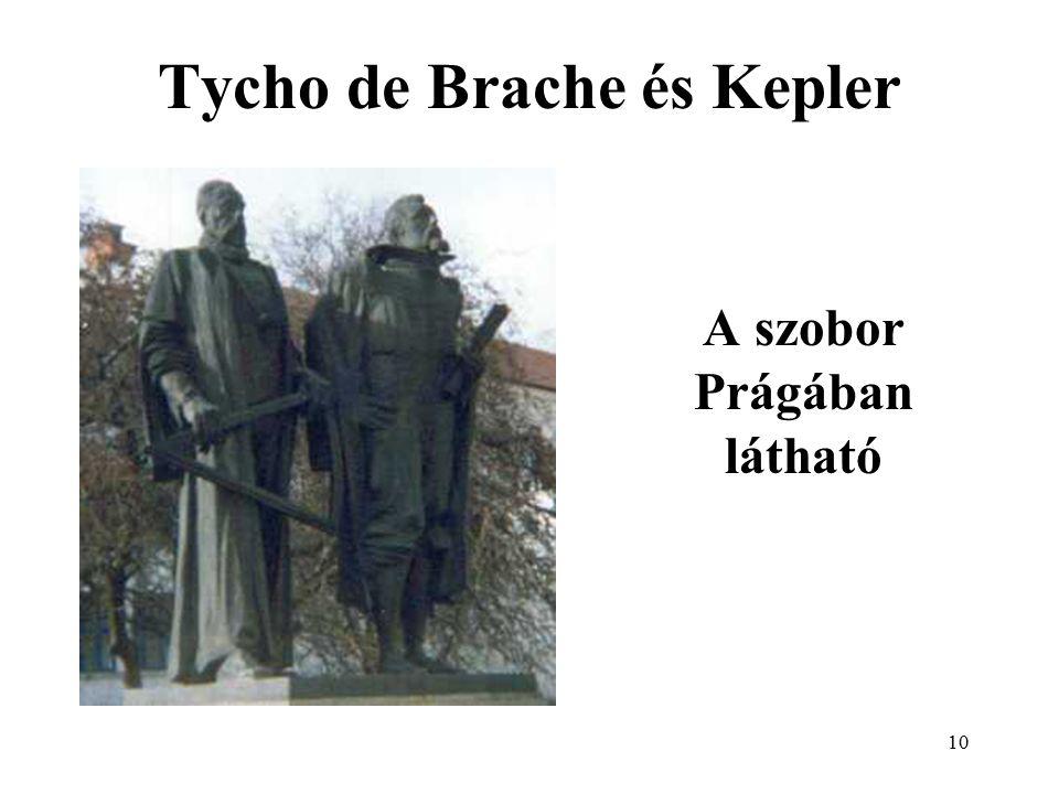 9 Tycho de Brache Döntsük el megfigyeléssel, illetve méréssel, hogy a Nap kering vagy a Föld kering! Ha a Föld kering, van parallaxis Ha a Nap kering,