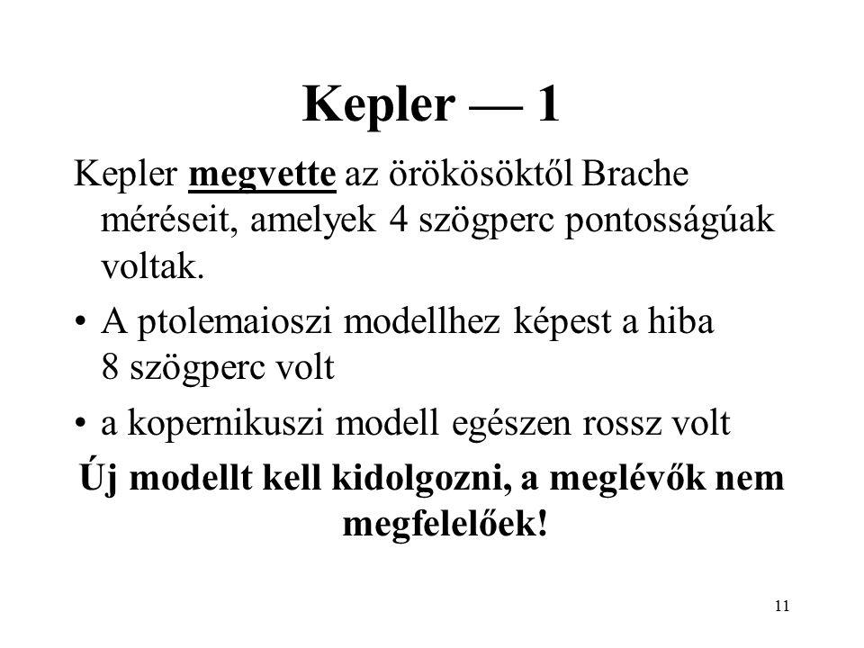 10 Tycho de Brache és Kepler A szobor Prágában látható