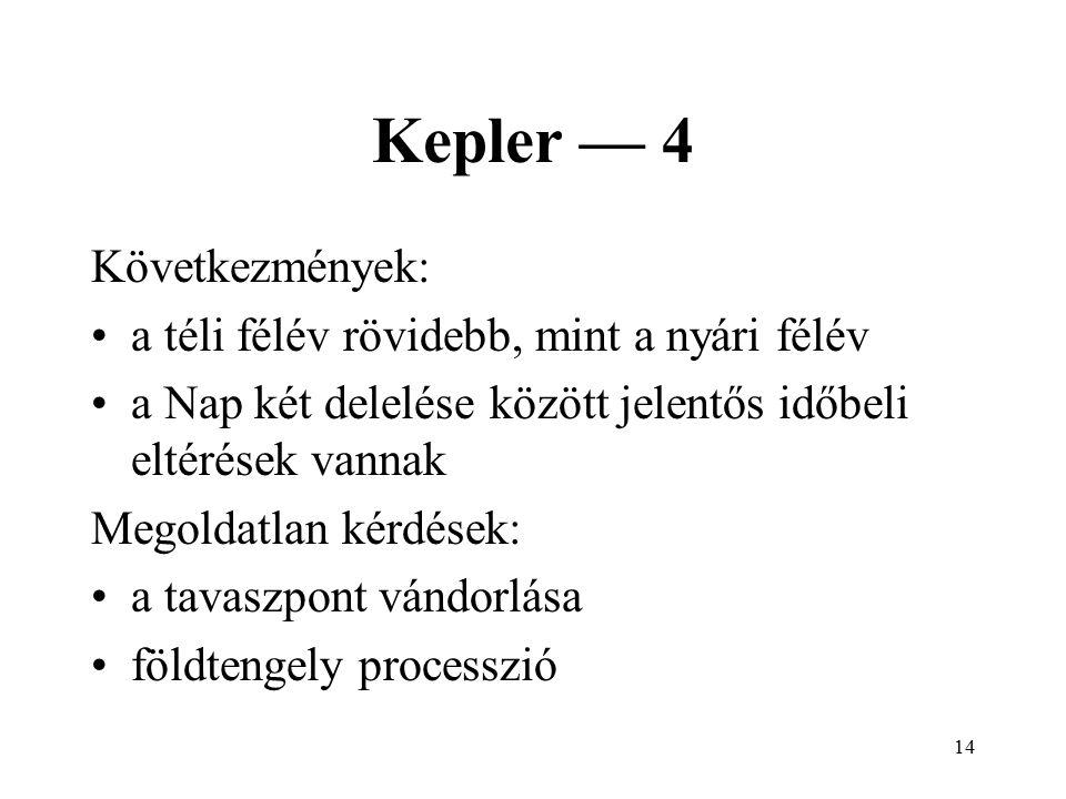 13 Kepler — 3