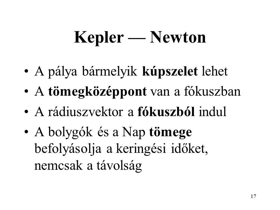 16 Newton A testekre ható tömegvonzás, amely a leesést okozza ugyanaz az erő, amely a Holdat a Föld körüli, a bolygókat pedig a Nap körüli pályára kén