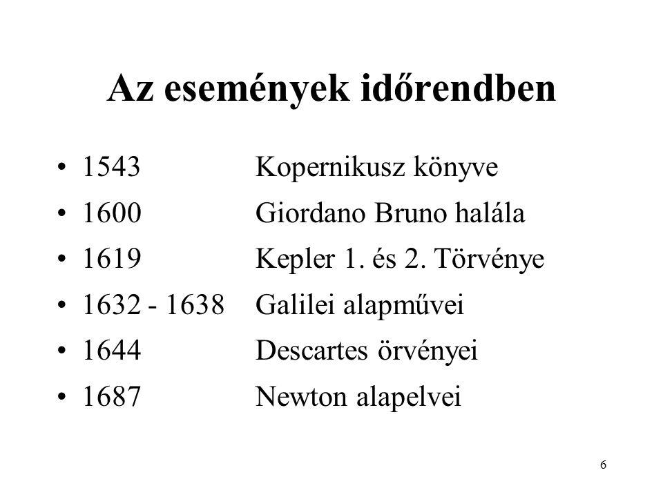 6 Az események időrendben 1543Kopernikusz könyve 1600Giordano Bruno halála 1619Kepler 1.