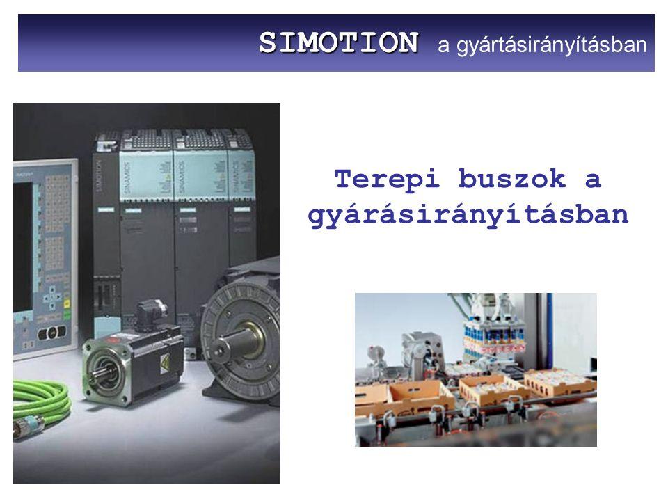 """Bevezetés Bevezetés –Mik a kommunikációs hálózatok, és miért terjednek a decentralizált rendszerek Terepi buszok és alkalmazási területeik Terepi buszok és alkalmazási területeik –PROFIBUS DP –PROFINET IO –Telegramok, előredefiniált telegramtípusok –Szabályzókör """"für dummies –Standard-hajtások, a fordulatszámszabályzás –Standard-hajtások technológiai funkcióval –Pozícionálás –Motion Control hajtások, centralizált, felérendelt MC-intelligenciával –Dinamic Servo Control Tartalom SIMOTION Tartalom SIMOTION a gyártásirányításban"""