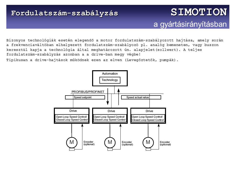 Fordulatszám-szabályzás SIMOTION Fordulatszám-szabályzás SIMOTION a gyártásirányításban Bizonyos technológiák esetén elegendő a motor fordulatszám-sza