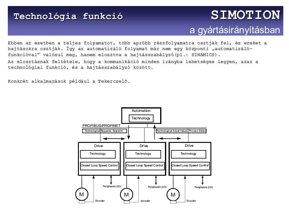 Technológia funkció SIMOTION Technológia funkció SIMOTION a gyártásirányításban Ebben az esetben a teljes folyamatot, több apróbb részfolyamatra osztj