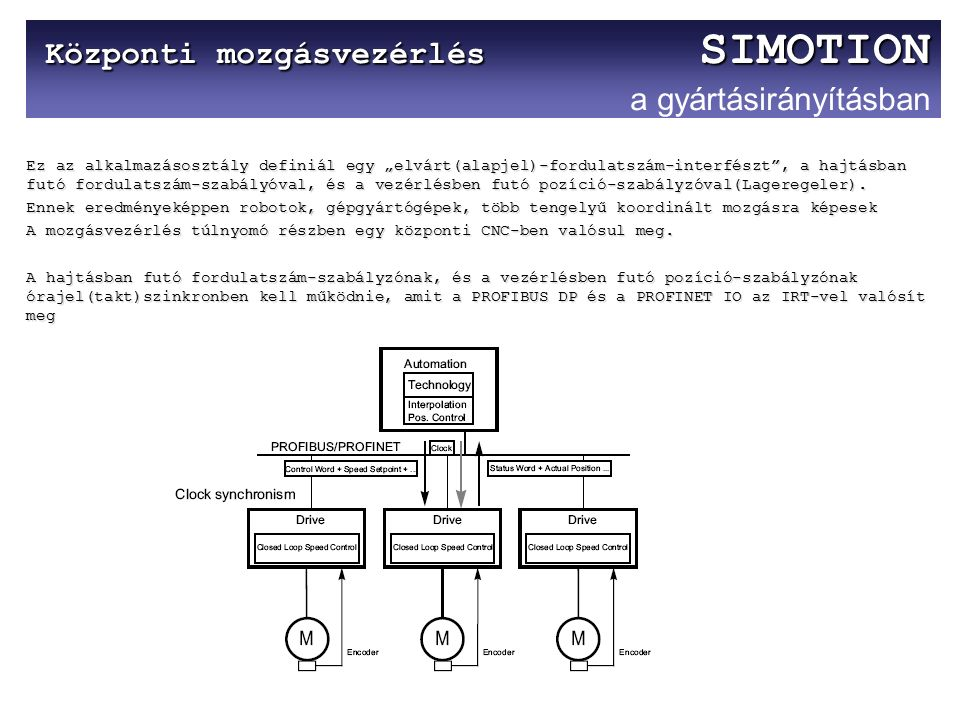 """Központi mozgásvezérlés SIMOTION Központi mozgásvezérlés SIMOTION a gyártásirányításban Ez az alkalmazásosztály definiál egy """"elvárt(alapjel)-fordulat"""