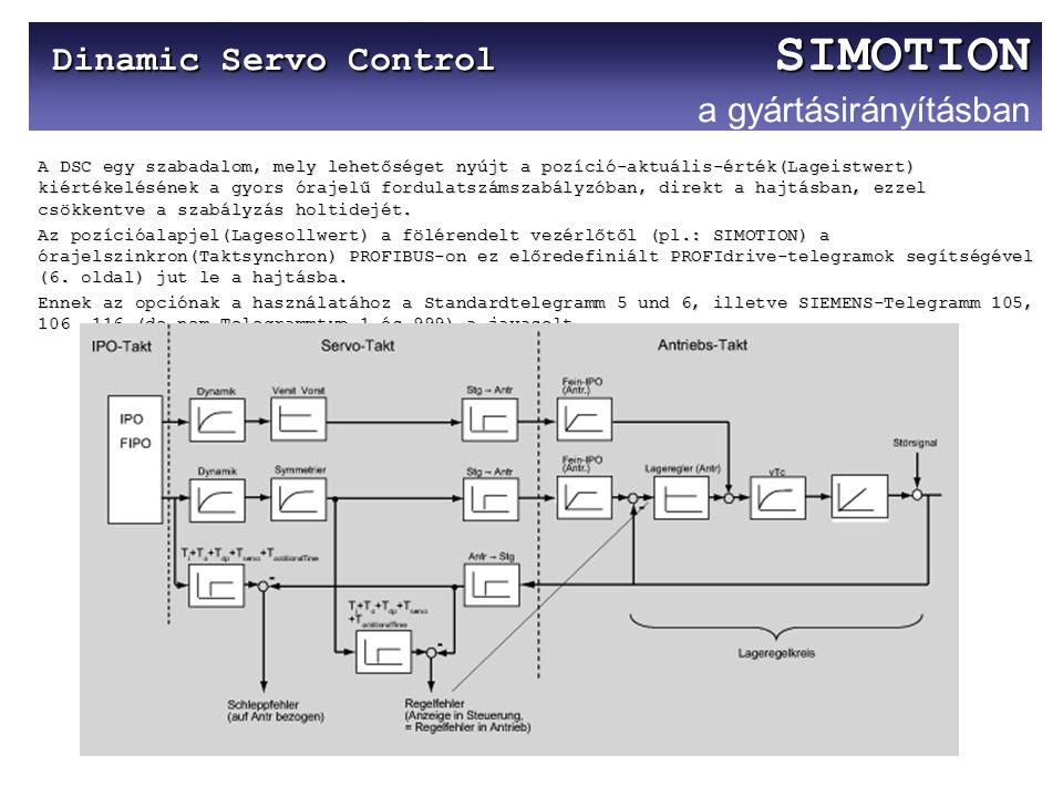 Dinamic Servo Control SIMOTION Dinamic Servo Control SIMOTION a gyártásirányításban A DSC egy szabadalom, mely lehetőséget nyújt a pozíció-aktuális-ér
