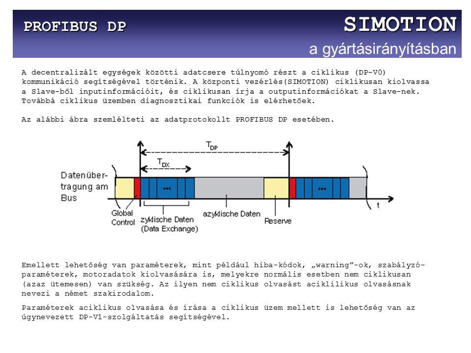 PROFIBUS DP SIMOTION PROFIBUS DP SIMOTION a gyártásirányításban A decentralizált egységek közötti adatcsere túlnyomó részt a ciklikus (DP-V0) kommunik