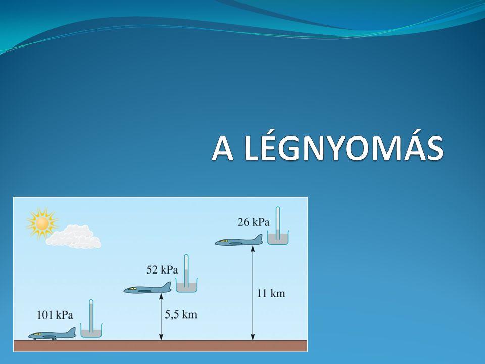 Légnyomás Otto von Guericke kísérlete Evangelista Torricelli kísérlete A légnyomás értéke A légnyomás mérése Mitől függ a légnyomás.