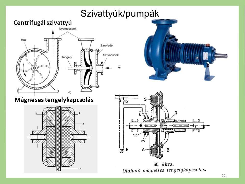 Szivattyúk/pumpák Centrifugál szivattyú Mágneses tengelykapcsolás 22