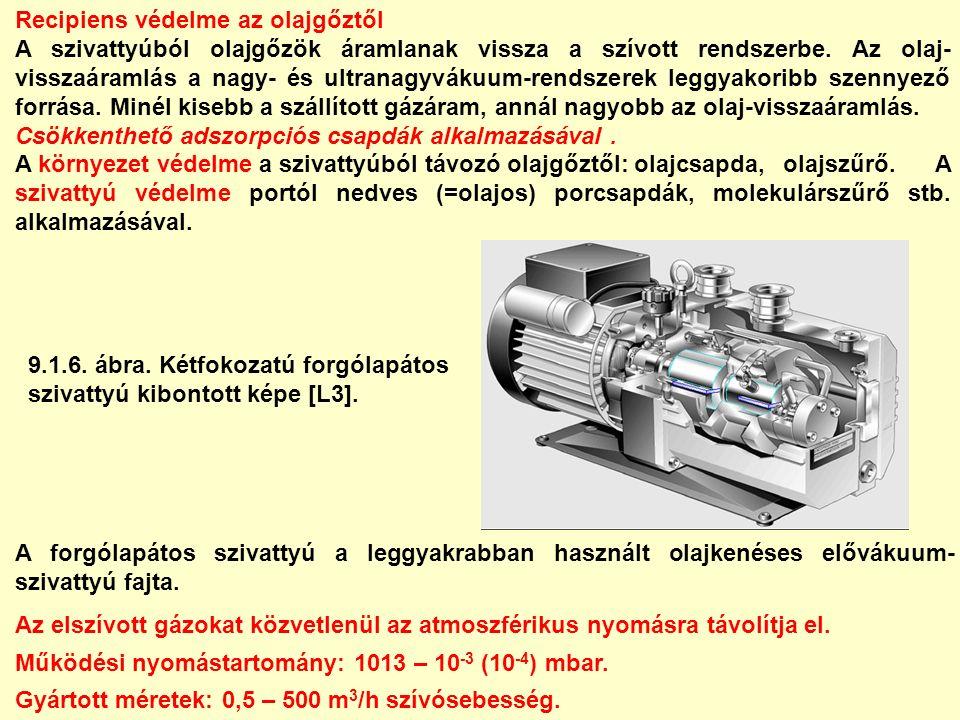 A forgólapátos szivattyú a leggyakrabban használt olajkenéses elővákuum- szivattyú fajta. Az elszívott gázokat közvetlenül az atmoszférikus nyomásra t