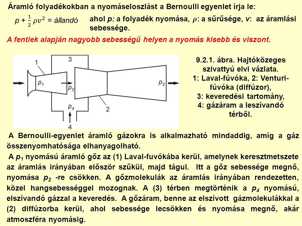 Áramló folyadékokban a nyomáseloszlást a Bernoulli egyenlet írja le: A Bernoulli-egyenlet áramló gázokra is alkalmazható mindaddig, amíg a gáz összeny