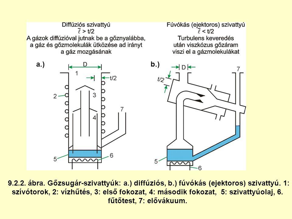 9.2.2. ábra. Gőzsugár-szivattyúk: a.) diffúziós, b.) fúvókás (ejektoros) szivattyú. 1: szívótorok, 2: vízhűtés, 3: első fokozat, 4: második fokozat, 5