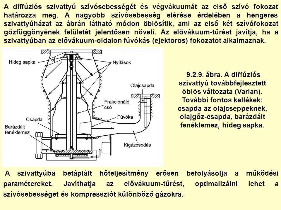 A szivattyúba betáplált hőteljesítmény erősen befolyásolja a működési paramétereket. Javíthatja az elővákuum-tűrést, optimalizálni lehet a szívósebess