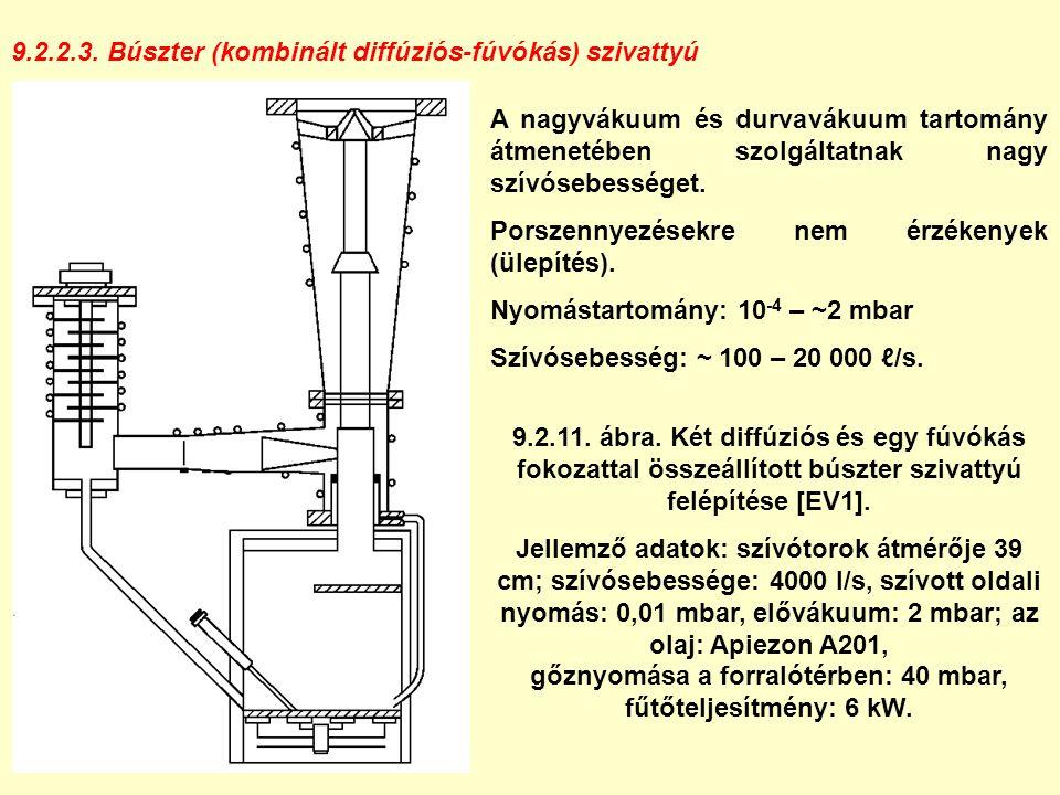 9.2.2.3. Búszter (kombinált diffúziós-fúvókás) szivattyú A nagyvákuum és durvavákuum tartomány átmenetében szolgáltatnak nagy szívósebességet. Porszen