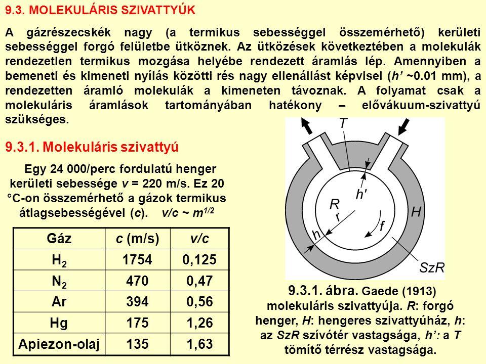 9.3. MOLEKULÁRIS SZIVATTYÚK A gázrészecskék nagy (a termikus sebességgel összemérhető) kerületi sebességgel forgó felületbe ütköznek. Az ütközések köv