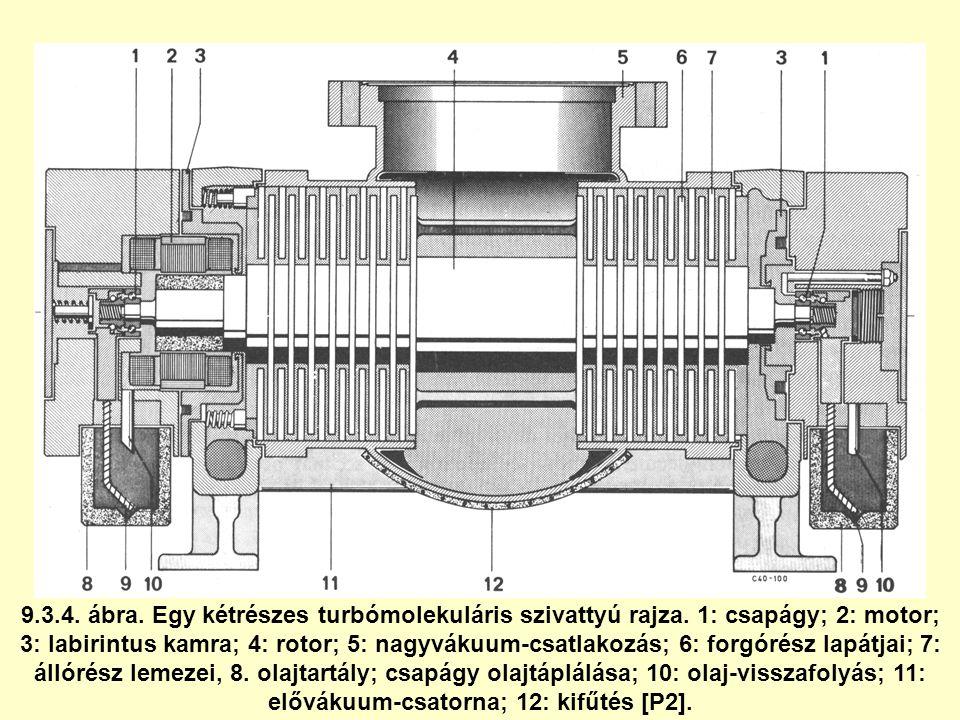 9.3.4. ábra. Egy kétrészes turbómolekuláris szivattyú rajza. 1: csapágy; 2: motor; 3: labirintus kamra; 4: rotor; 5: nagyvákuum-csatlakozás; 6: forgór