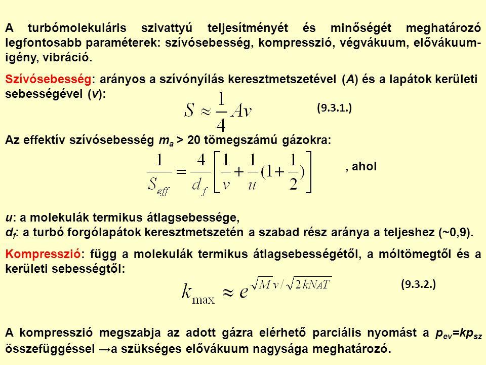 A turbómolekuláris szivattyú teljesítményét és minőségét meghatározó legfontosabb paraméterek: szívósebesség, kompresszió, végvákuum, elővákuum- igény