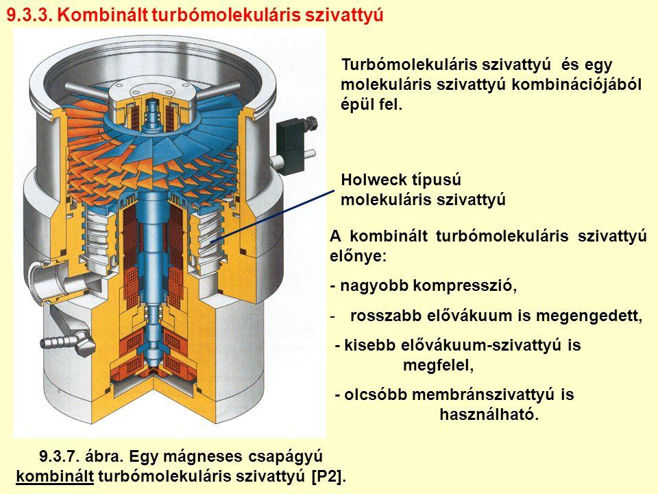 9.3.3. Kombinált turbómolekuláris szivattyú 9.3.7. ábra. Egy mágneses csapágyú kombinált turbómolekuláris szivattyú [P2]. A kombinált turbómolekuláris
