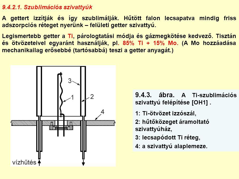 9.4.2.1. Szublimációs szivattyúk A gettert izzítják és így szublimálják. Hűtött falon lecsapatva mindig friss adszorpciós réteget nyerünk – felületi g