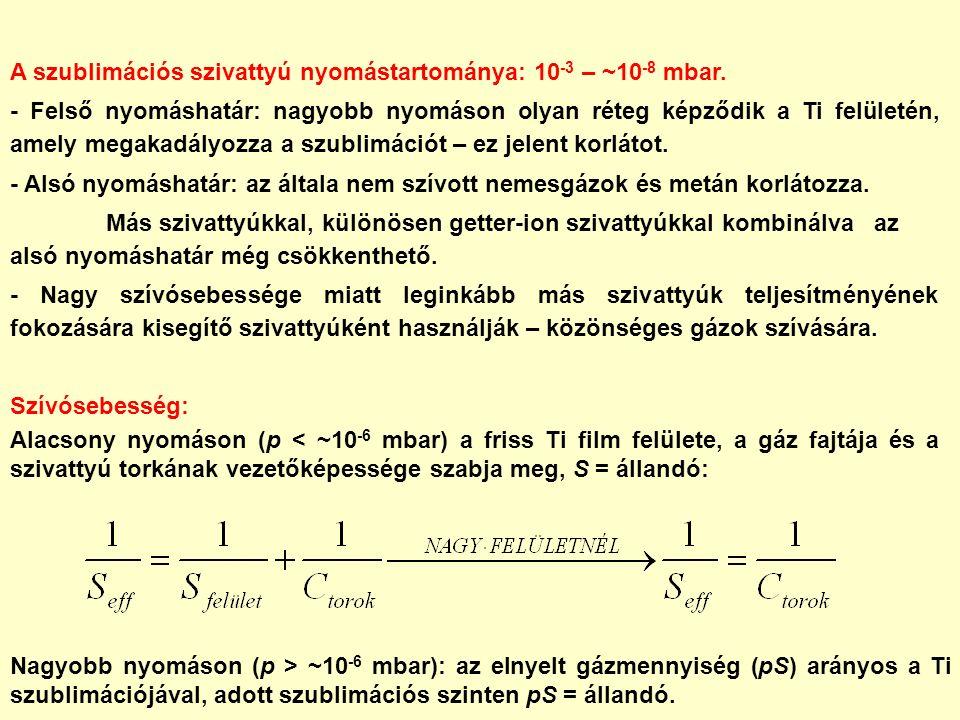 A szublimációs szivattyú nyomástartománya: 10 -3 – ~10 -8 mbar. - Felső nyomáshatár: nagyobb nyomáson olyan réteg képződik a Ti felületén, amely megak