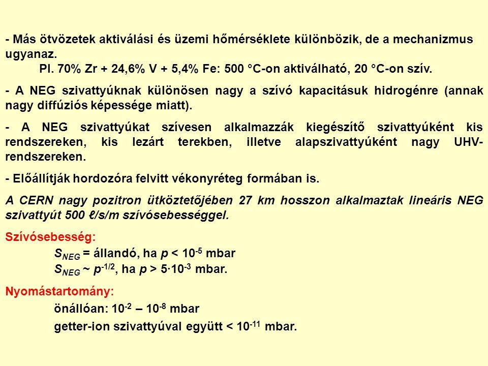 - Más ötvözetek aktiválási és üzemi hőmérséklete különbözik, de a mechanizmus ugyanaz. Pl. 70% Zr + 24,6% V + 5,4% Fe: 500 °C-on aktiválható, 20 °C-on