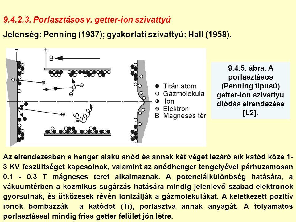 9.4.2.3. Porlasztásos v. getter-ion szivattyú Jelenség: Penning (1937); gyakorlati szivattyú: Hall (1958). 9.4.5. ábra. A porlasztásos (Penning típusú