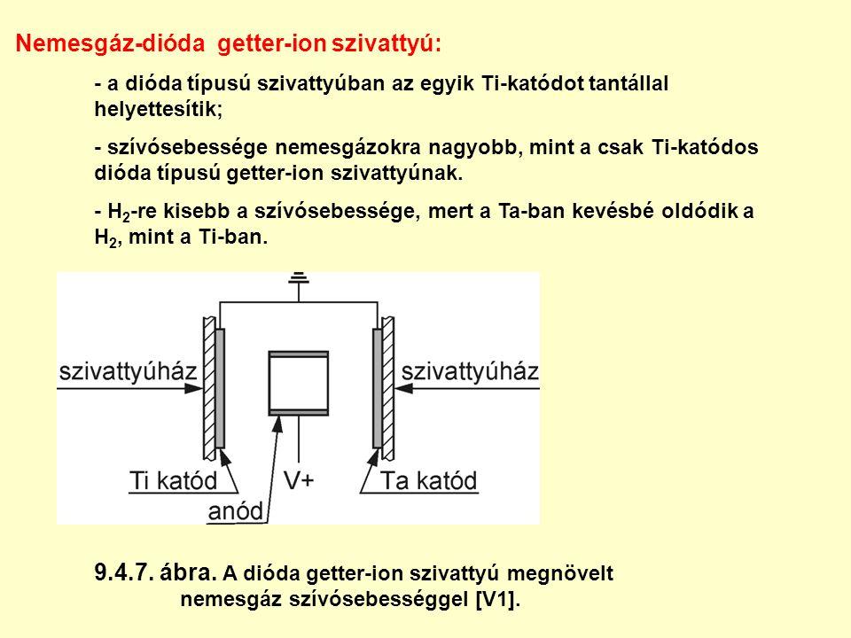 Nemesgáz-dióda getter-ion szivattyú: - a dióda típusú szivattyúban az egyik Ti-katódot tantállal helyettesítik; - szívósebessége nemesgázokra nagyobb,