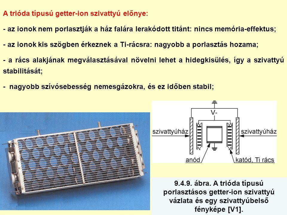 A trióda típusú getter-ion szivattyú előnye: - az ionok nem porlasztják a ház falára lerakódott titánt: nincs memória-effektus; - az ionok kis szögben