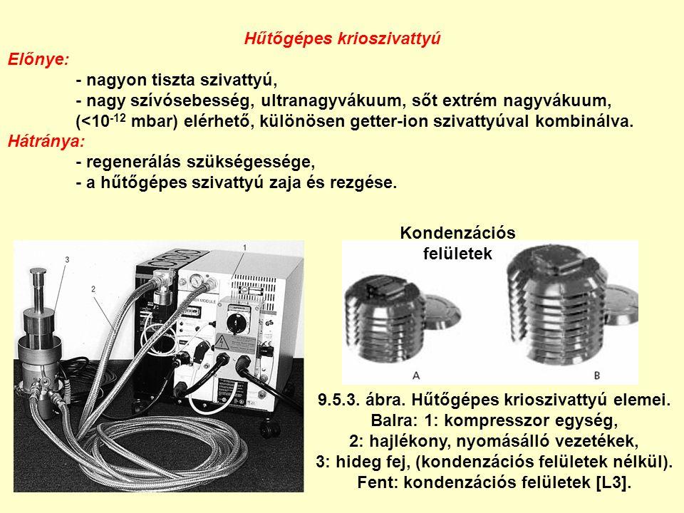 Hűtőgépes krioszivattyú Előnye: - nagyon tiszta szivattyú, - nagy szívósebesség, ultranagyvákuum, sőt extrém nagyvákuum, (<10 -12 mbar) elérhető, külö