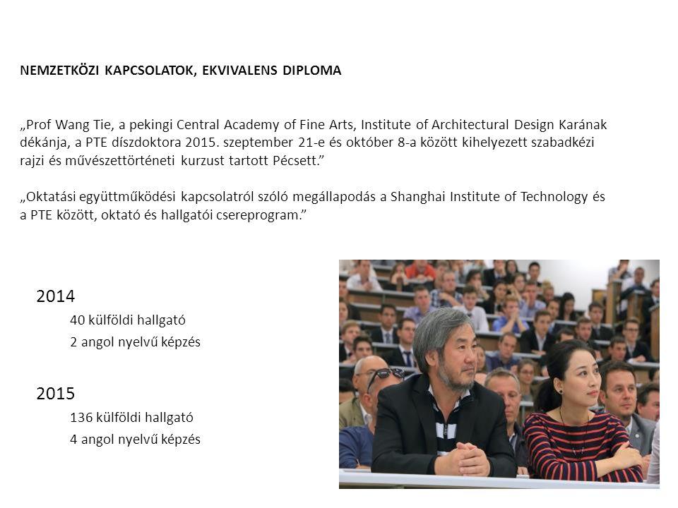 """NEMZETKÖZI KAPCSOLATOK, EKVIVALENS DIPLOMA """"Prof Wang Tie, a pekingi Central Academy of Fine Arts, Institute of Architectural Design Karának dékánja,"""