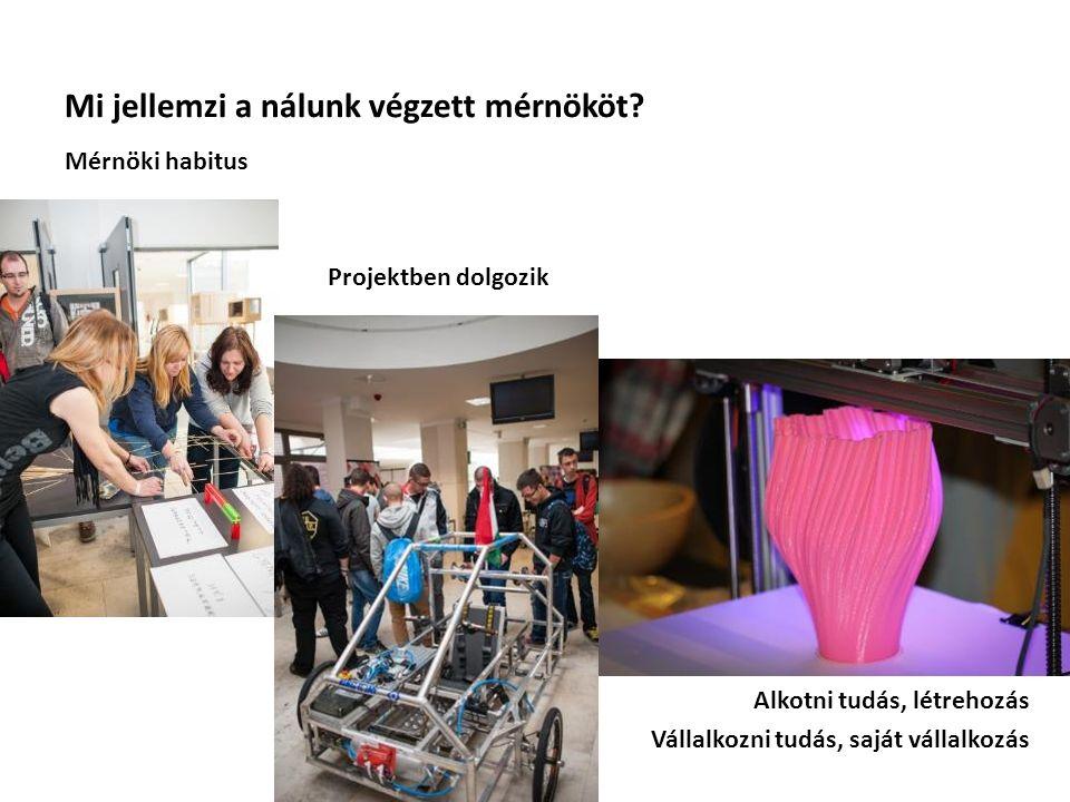 Mi jellemzi a nálunk végzett mérnököt? Mérnöki habitus Projektben dolgozik Alkotni tudás, létrehozás Vállalkozni tudás, saját vállalkozás
