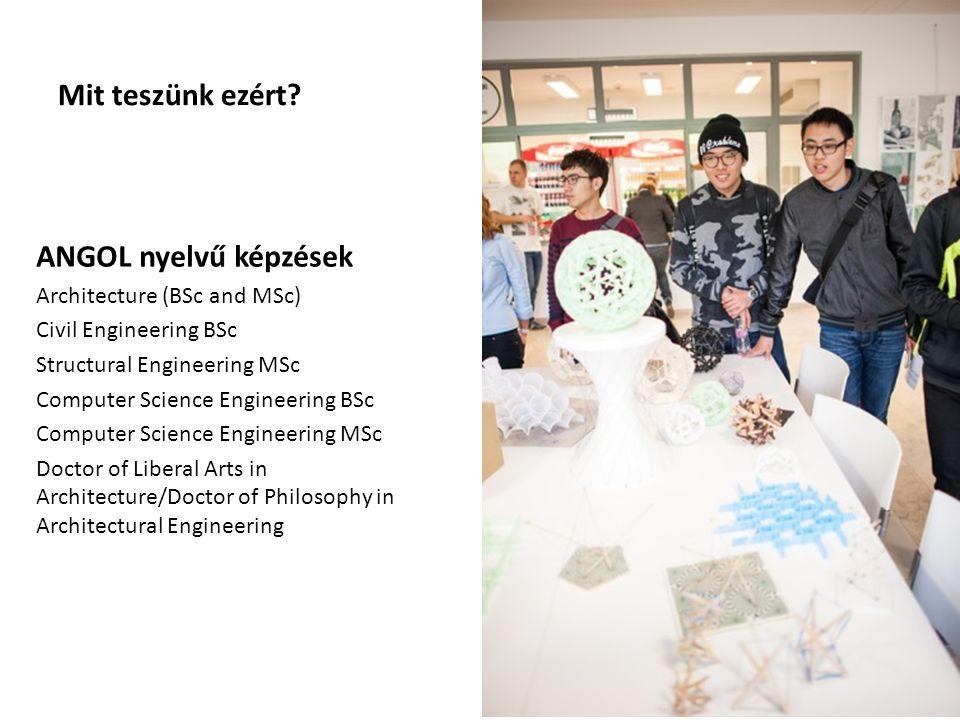 Mit teszünk ezért? ANGOL nyelvű képzések Architecture (BSc and MSc) Civil Engineering BSc Structural Engineering MSc Computer Science Engineering BSc