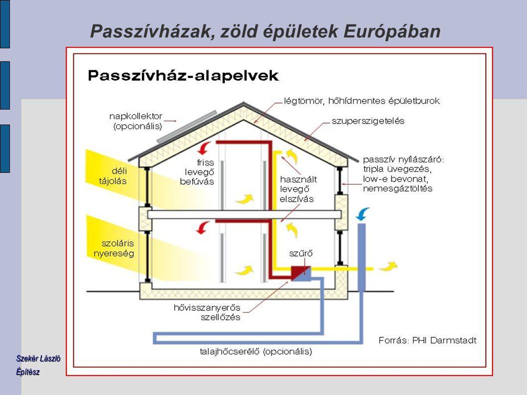Passzívházak, zöld épületek Európában Szekér László Építész