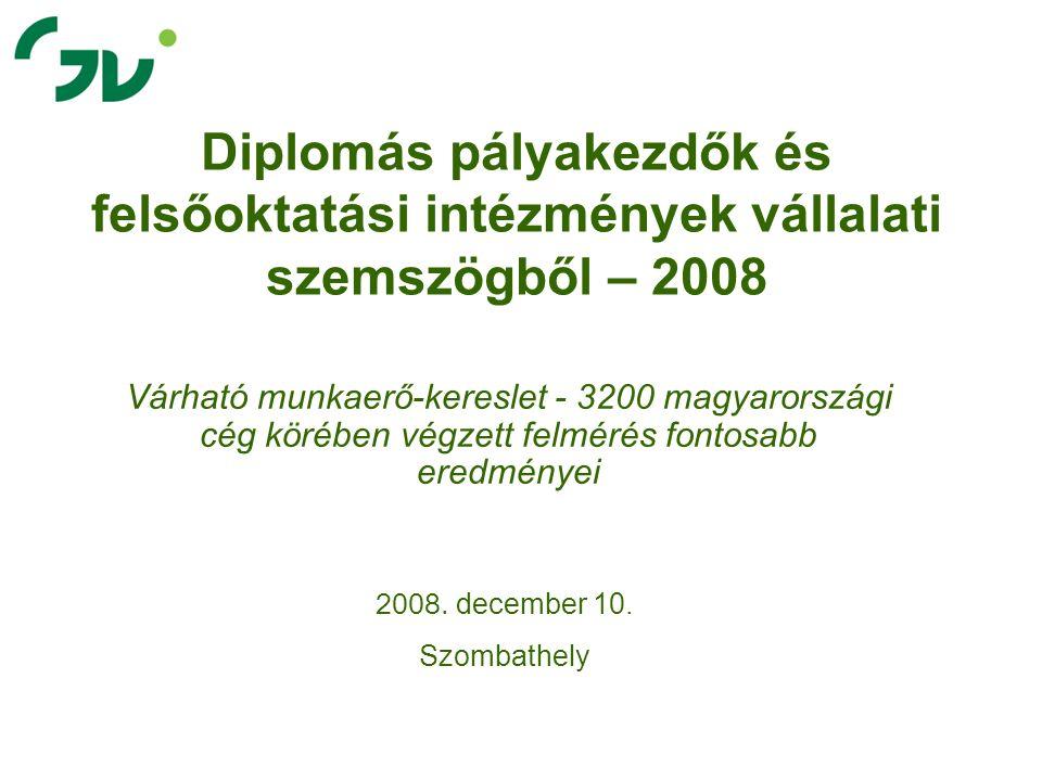 Diplomás pályakezdők és felsőoktatási intézmények vállalati szemszögből – 2008 Várható munkaerő-kereslet - 3200 magyarországi cég körében végzett felm