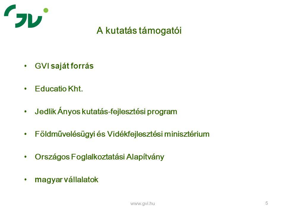 GVI saját forrás Educatio Kht. Jedlik Ányos kutatás-fejlesztési program Földművelésügyi és Vidékfejlesztési minisztérium Országos Foglalkoztatási Alap