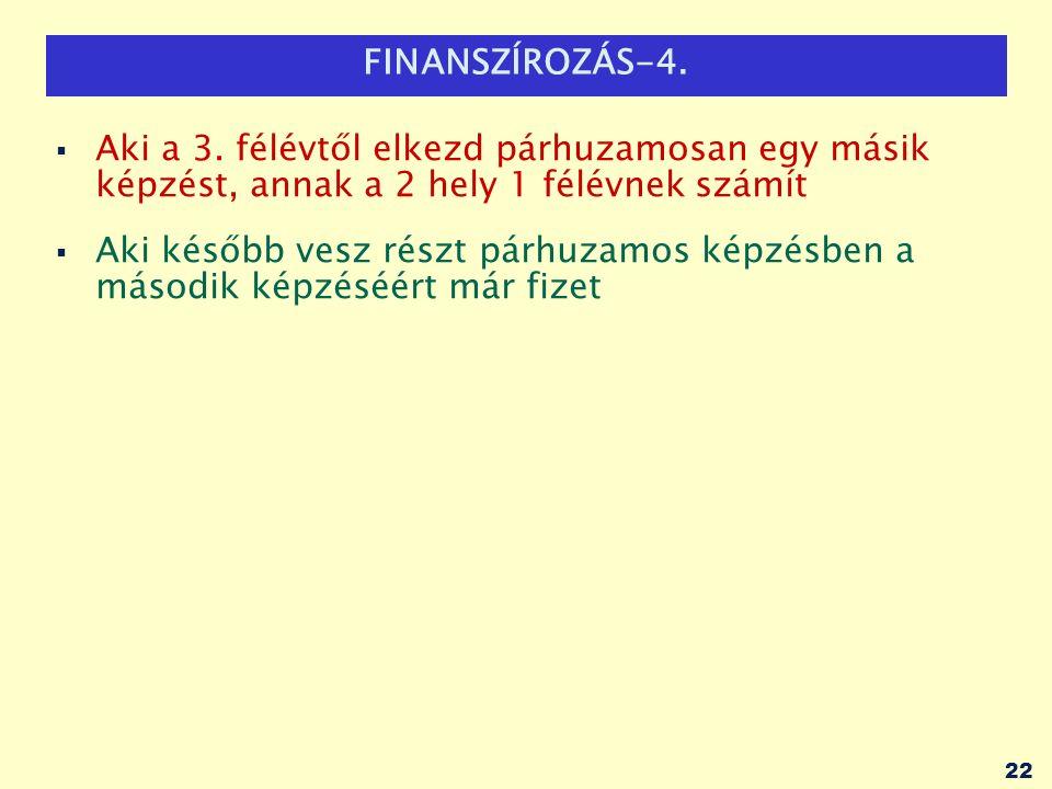 FINANSZÍROZÁS-4.  Aki a 3.
