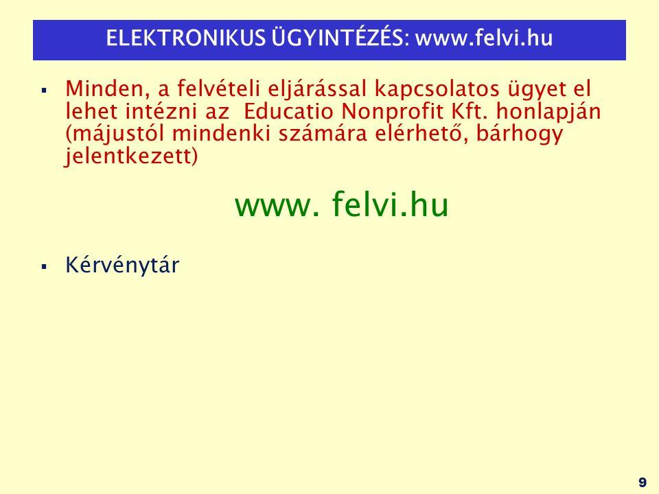 9 ELEKTRONIKUS ÜGYINTÉZÉS: www.felvi.hu  Minden, a felvételi eljárással kapcsolatos ügyet el lehet intézni az Educatio Nonprofit Kft.