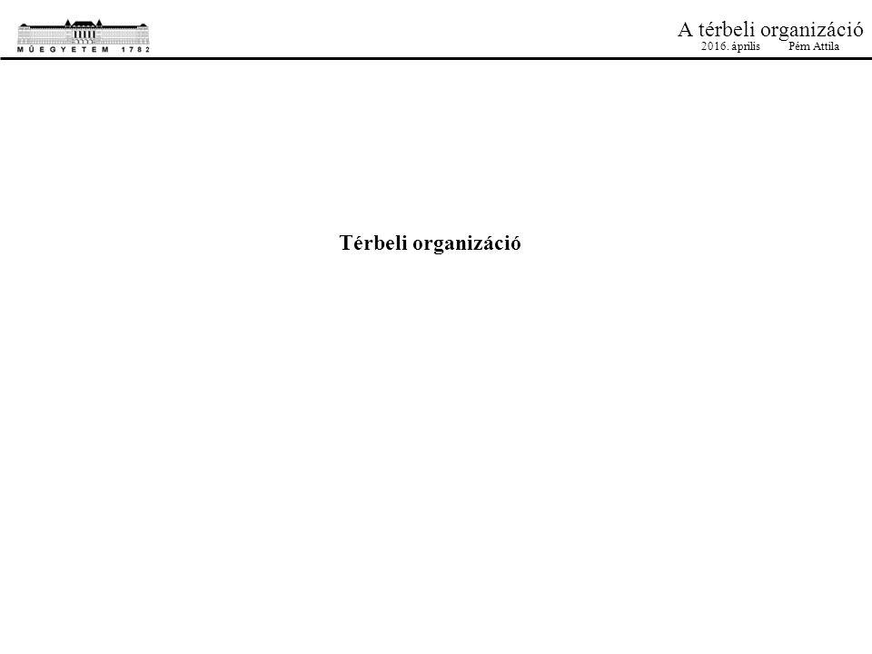 Térbeli organizáció A térbeli organizáció 2016. április Pém Attila