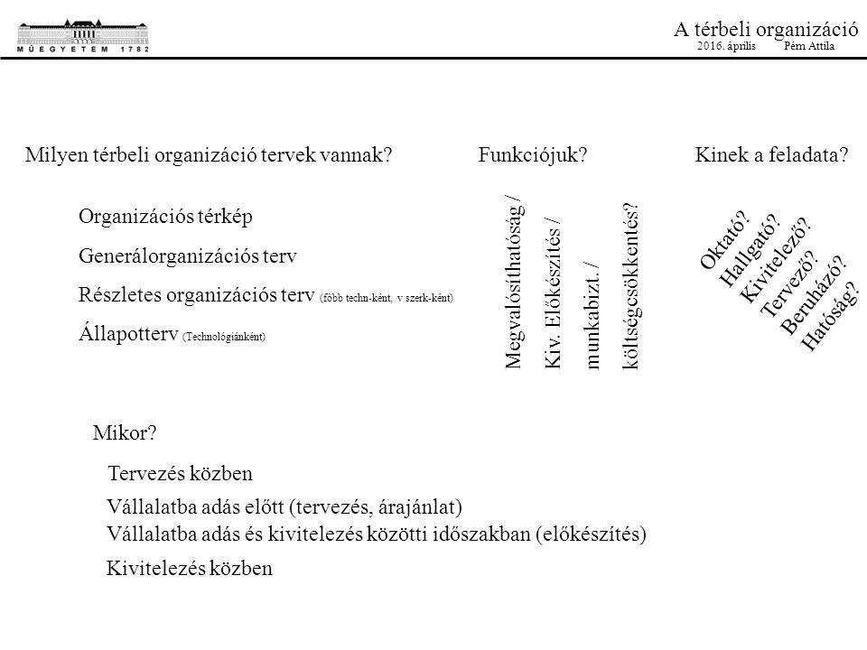 Milyen térbeli organizáció tervek vannak? Organizációs térkép Generálorganizációs terv Részletes organizációs terv (főbb techn-ként, v szerk-ként) Áll