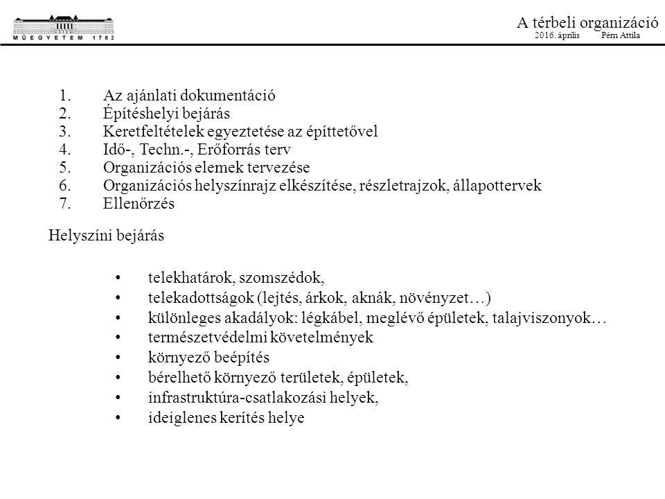 A térbeli organizáció Helyszíni bejárás telekhatárok, szomszédok, telekadottságok (lejtés, árkok, aknák, növényzet…) különleges akadályok: légkábel, m