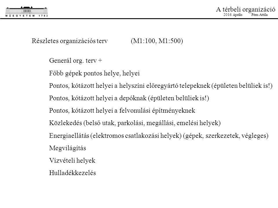 A térbeli organizáció Részletes organizációs terv (M1:100, M1:500) Generál org.