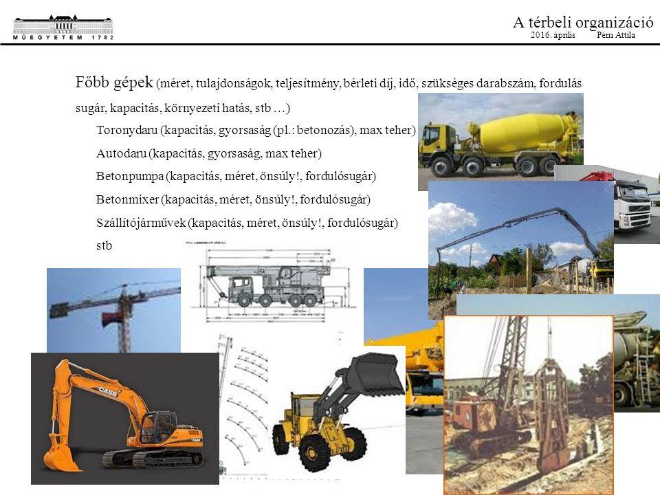 A térbeli organizáció Toronydaru (kapacitás, gyorsaság (pl.: betonozás), max teher) Autodaru (kapacitás, gyorsaság, max teher) Betonpumpa (kapacitás, méret, önsúly!, fordulósugár) Betonmixer (kapacitás, méret, önsúly!, fordulósugár) Szállítójárművek (kapacitás, méret, önsúly!, fordulósugár) stb Főbb gépek (méret, tulajdonságok, teljesítmény, bérleti díj, idő, szükséges darabszám, fordulás sugár, kapacitás, környezeti hatás, stb …) 2016.